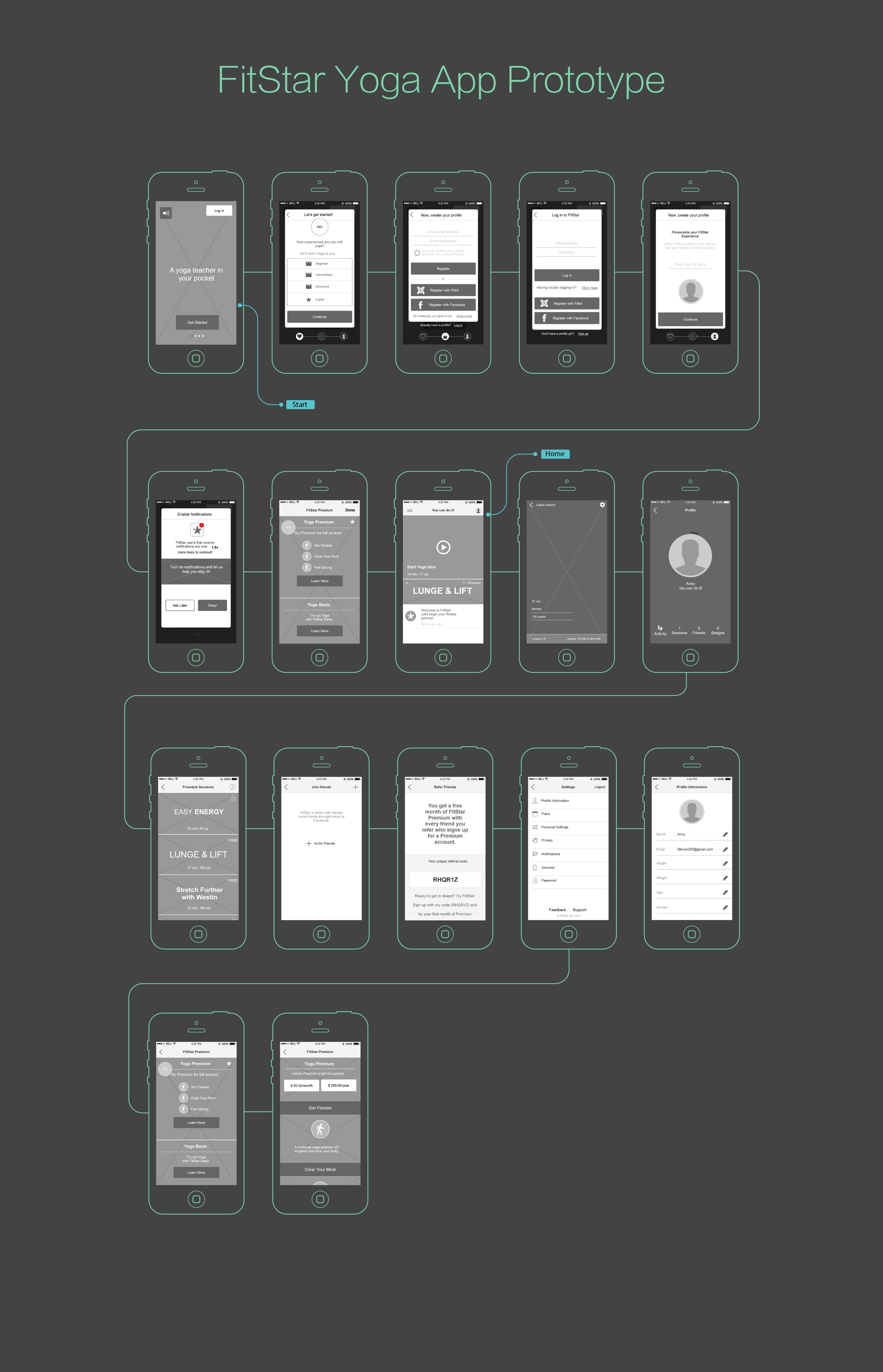 Mockplus Prototype Example-FitStar Yoga UI Flow