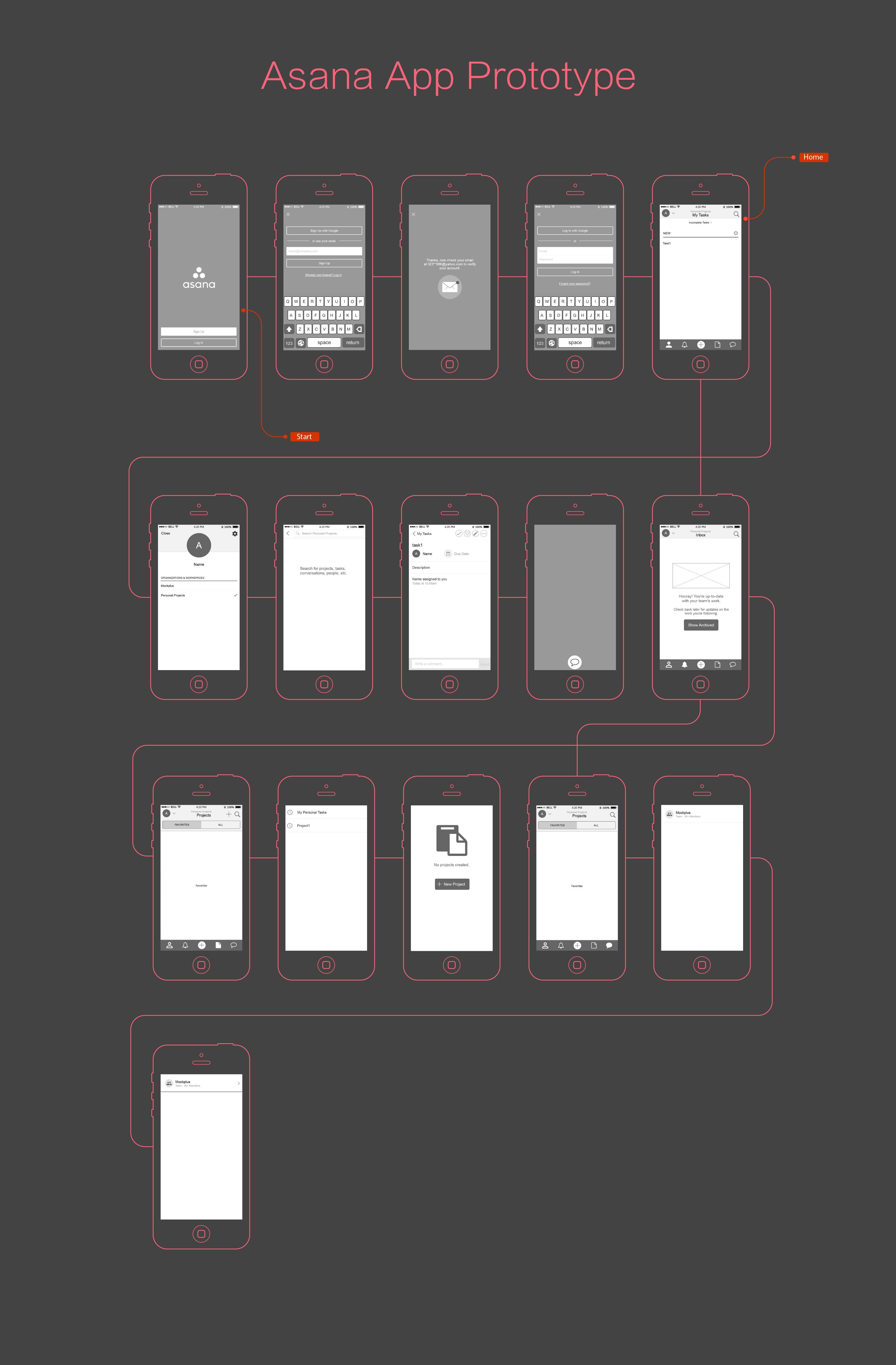 Mockplus Prototype Example-Asana App UI Flow