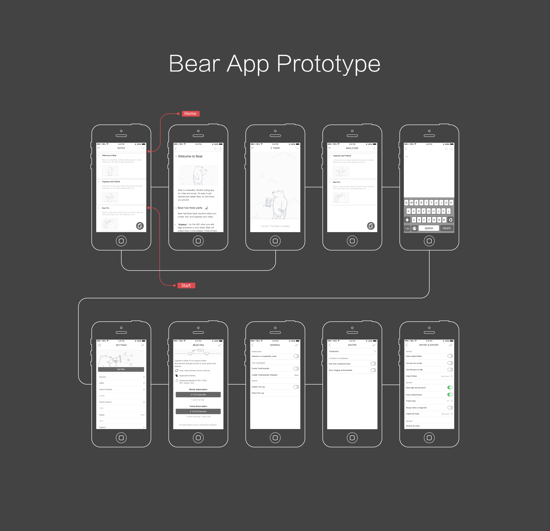 Mockplus Prototype Example-Bear UI Flow